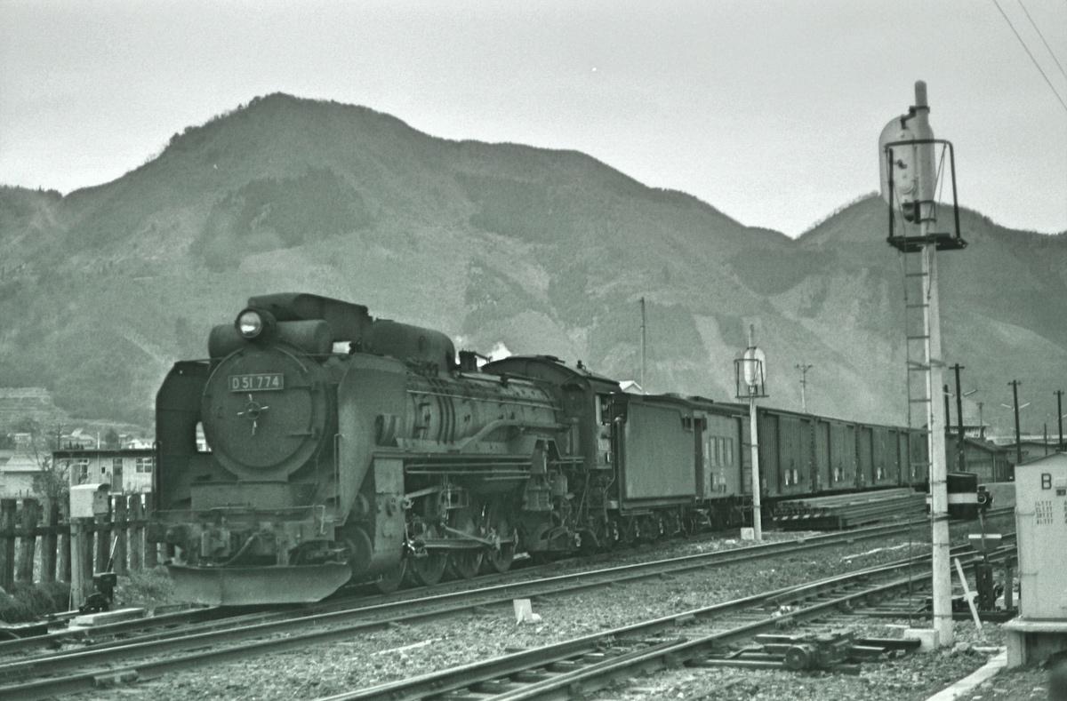 鉄道文化研究所